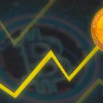Биткойн достигает 50 тысяч долларов после резкого роста в 4000 долларов: капитализация криптовалютного рынка достигла 3-месячного максимума